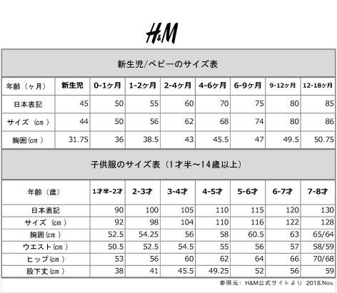 HMベビー服子ども服のサイズ表