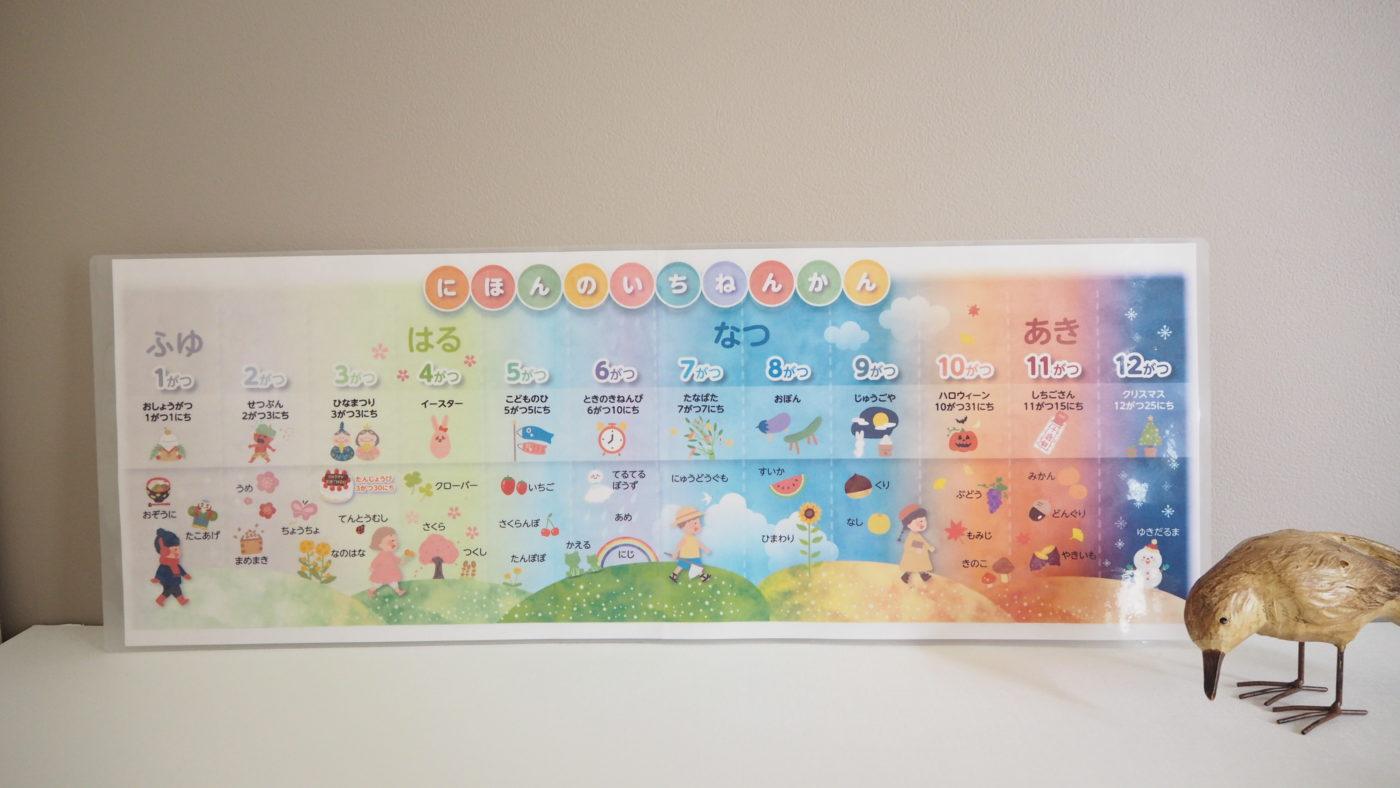 【無償配布アリになった!】かわいい季節の知育ポスター!