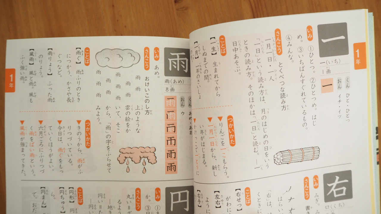漢字辞典の中小学ポピー年生入会特典